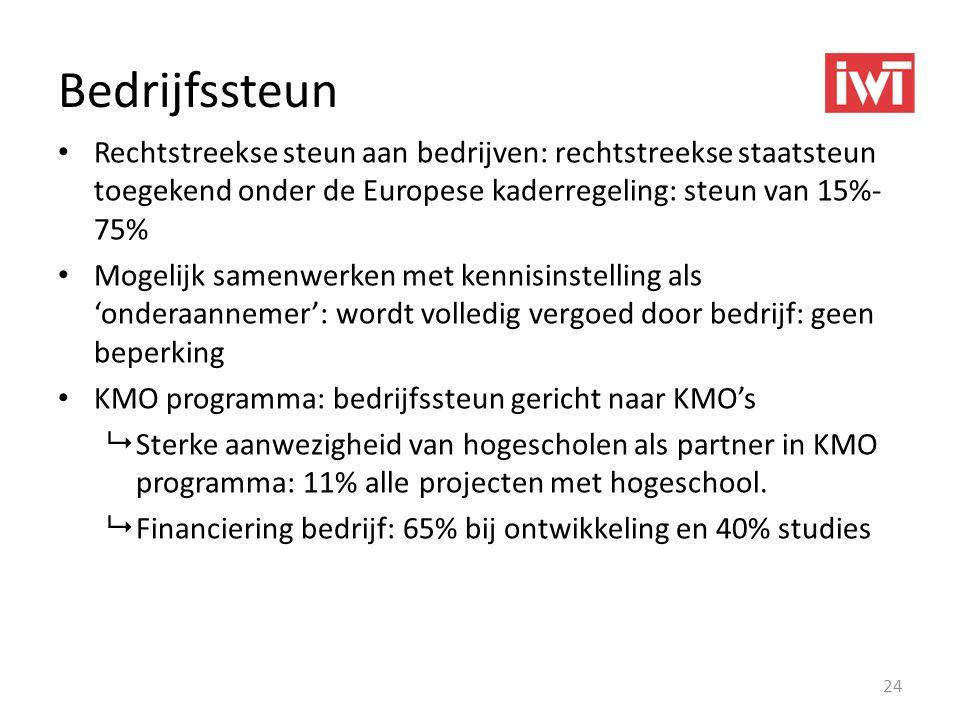Bedrijfssteun Rechtstreekse steun aan bedrijven: rechtstreekse staatsteun toegekend onder de Europese kaderregeling: steun van 15%-75%