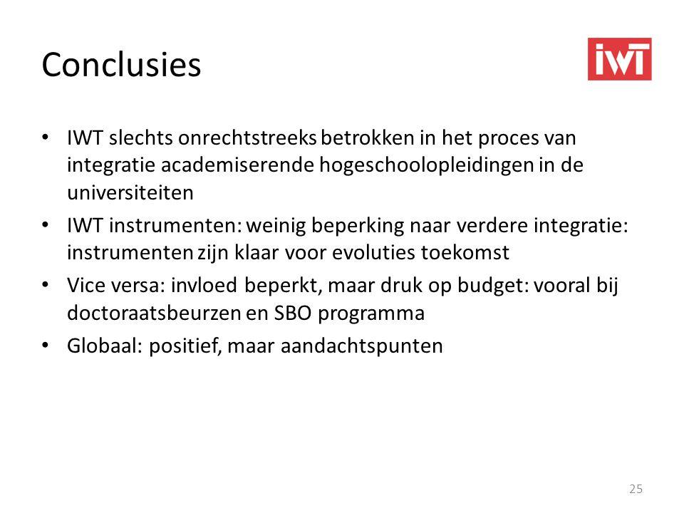 Conclusies IWT slechts onrechtstreeks betrokken in het proces van integratie academiserende hogeschoolopleidingen in de universiteiten.
