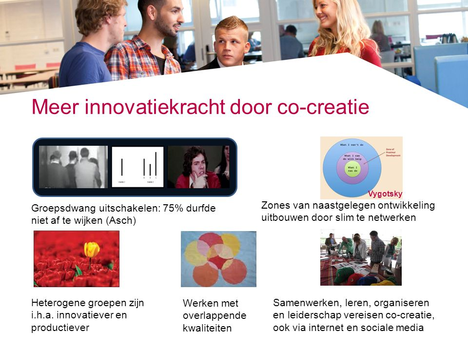 Meer innovatiekracht door co-creatie