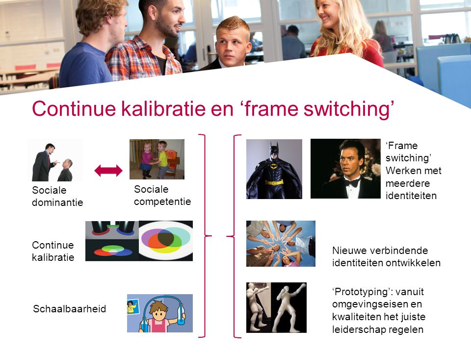 Continue kalibratie en 'frame switching'