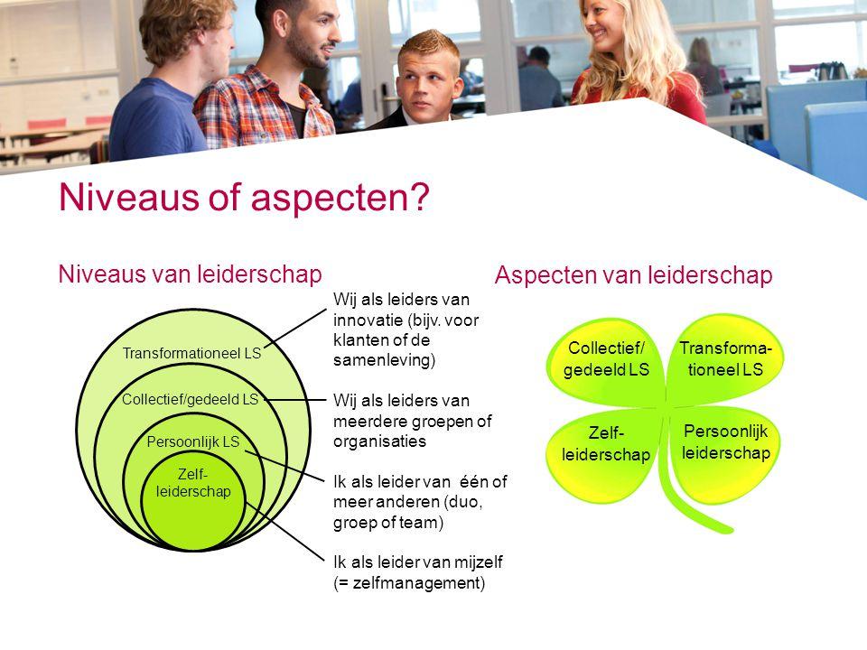 Niveaus of aspecten Niveaus van leiderschap Aspecten van leiderschap
