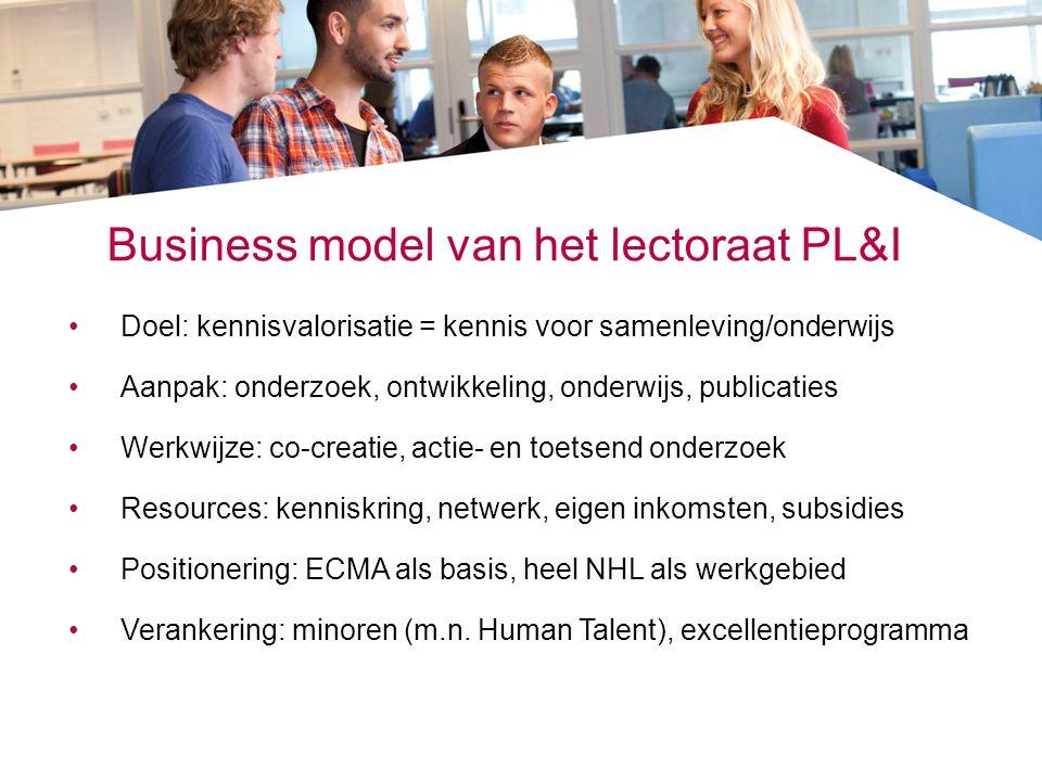 Business model van het lectoraat PL&I