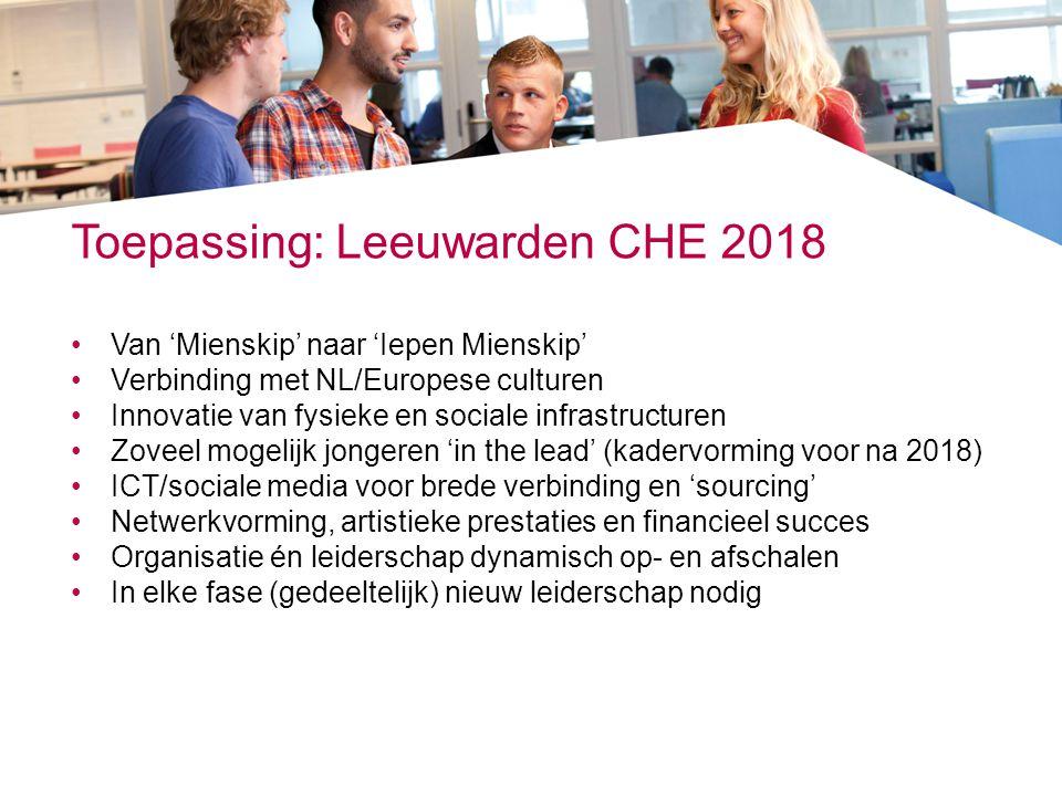 Toepassing: Leeuwarden CHE 2018