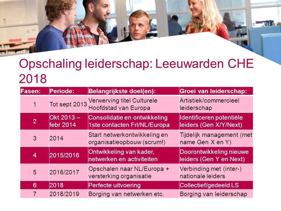 Opschaling leiderschap: Leeuwarden CHE 2018