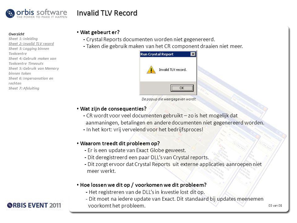 Invalid TLV Record Wat gebeurt er