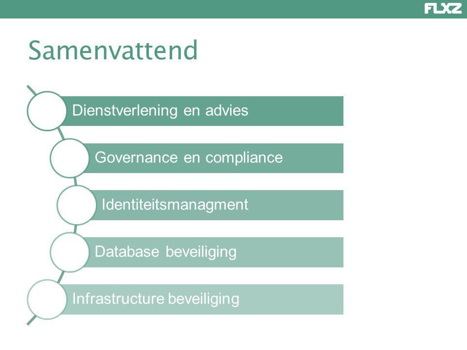 Samenvattend Dienstverlening en advies Governance en compliance