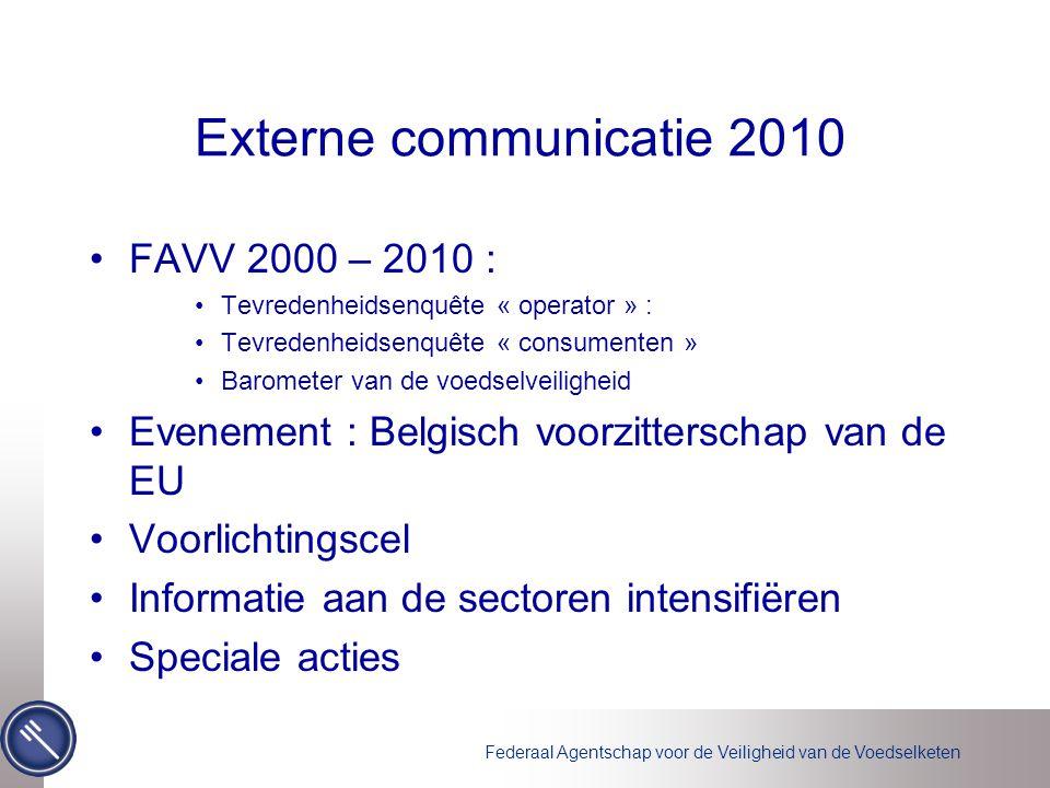 Externe communicatie 2010 FAVV 2000 – 2010 :