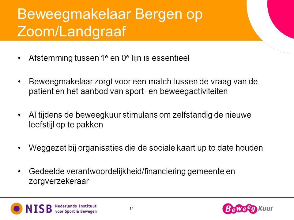 Beweegmakelaar Bergen op Zoom/Landgraaf