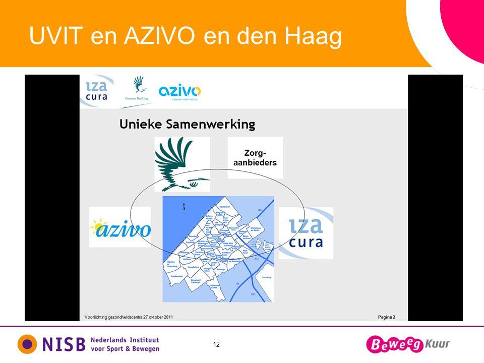 UVIT en AZIVO en den Haag
