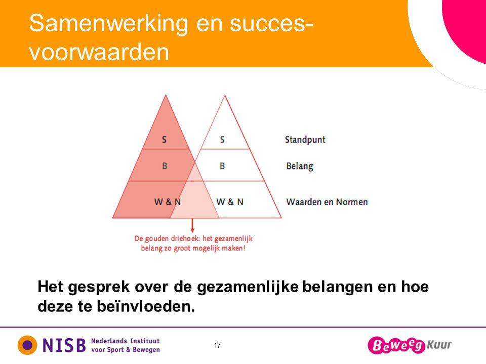 Samenwerking en succes- voorwaarden