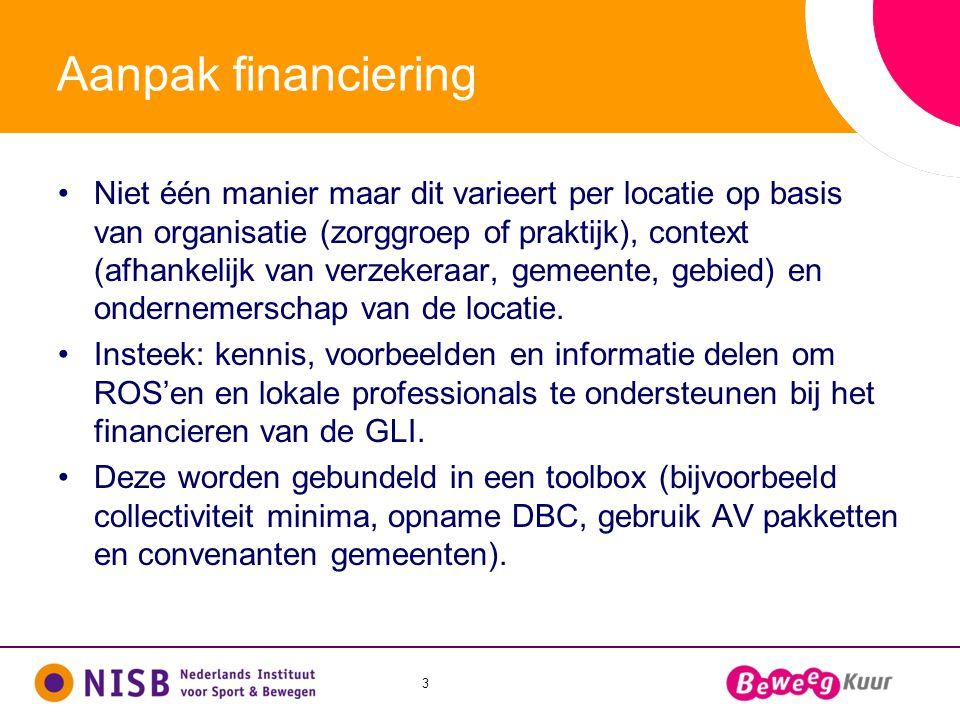 Aanpak financiering