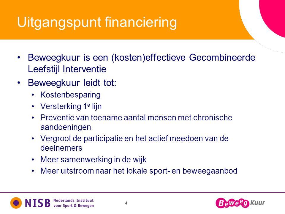 Uitgangspunt financiering