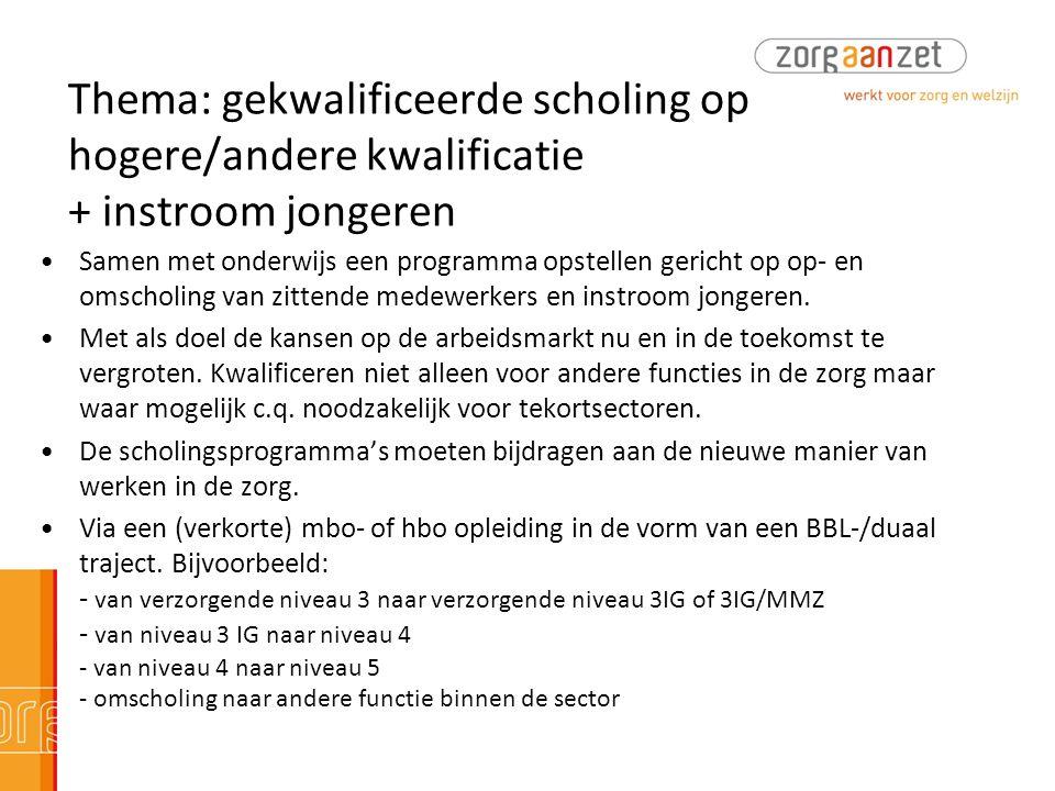 Thema: gekwalificeerde scholing op hogere/andere kwalificatie + instroom jongeren