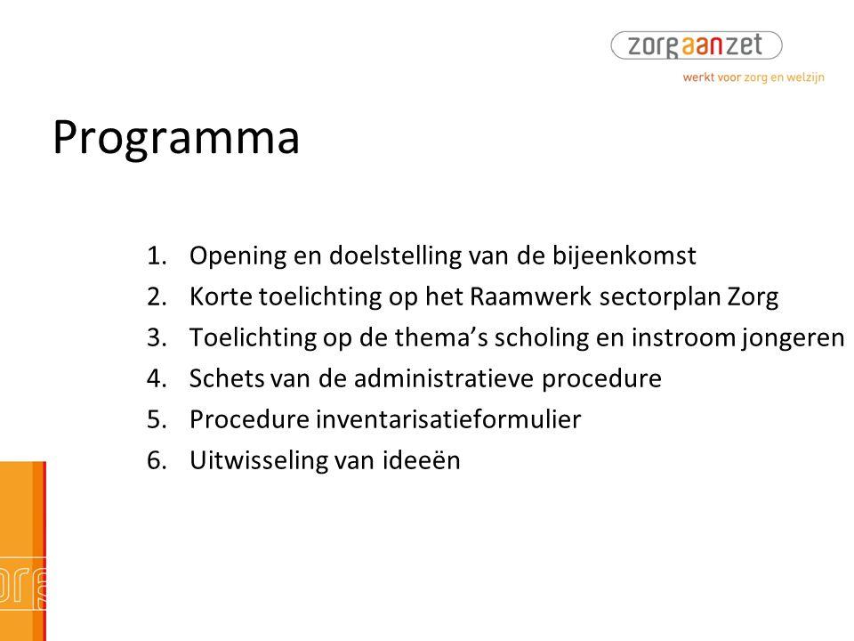 Programma Opening en doelstelling van de bijeenkomst
