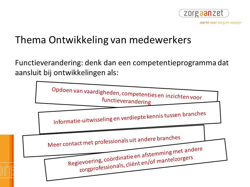Thema Ontwikkeling van medewerkers