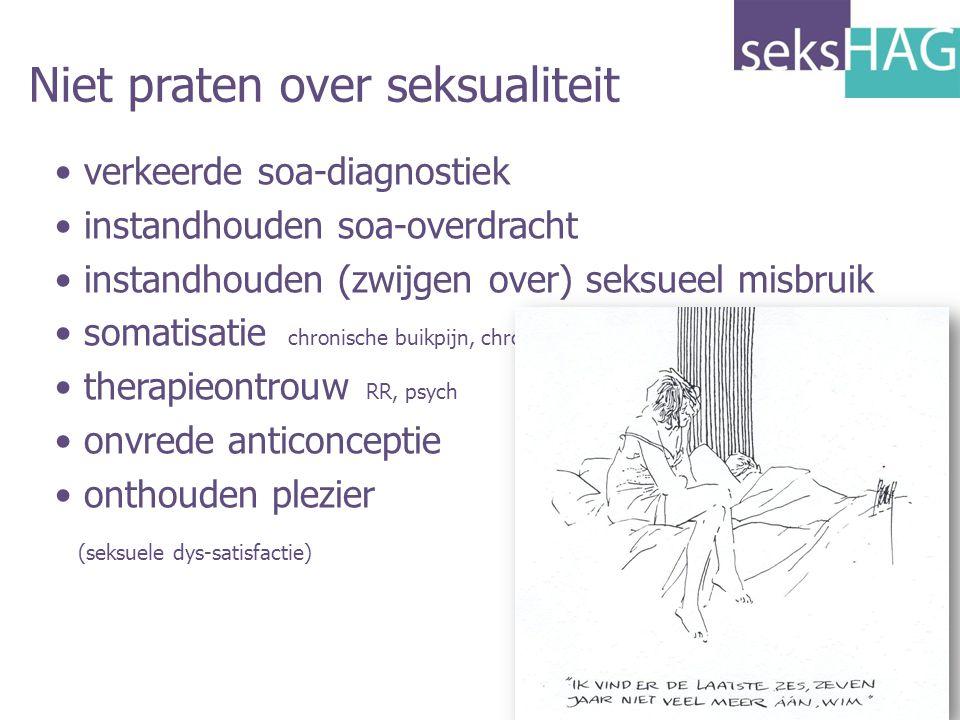 Niet praten over seksualiteit