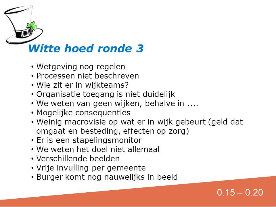 Witte hoed ronde 3 0.15 – 0.20 Wetgeving nog regelen