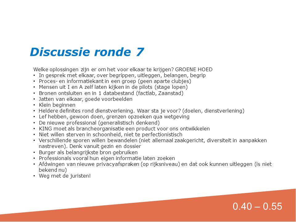 Discussie ronde 7 Welke oplossingen zijn er om het voor elkaar te krijgen GROENE HOED.