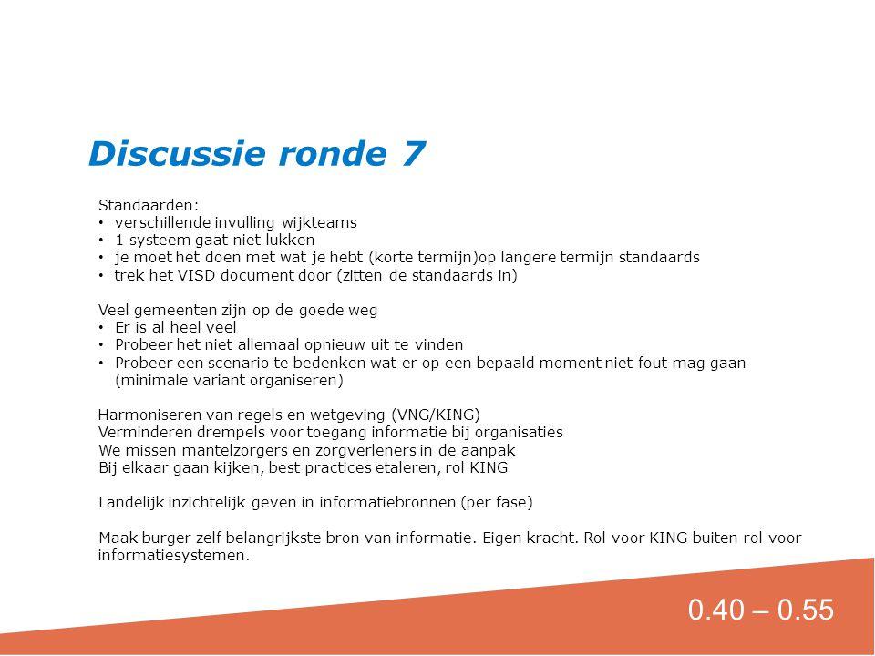 Discussie ronde 7 0.40 – 0.55 Standaarden:
