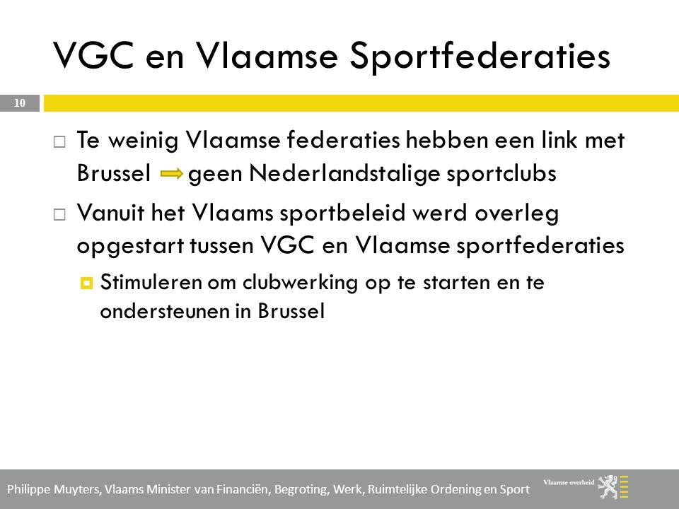 VGC en Vlaamse Sportfederaties