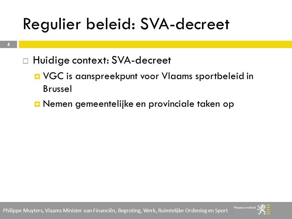 Regulier beleid: SVA-decreet