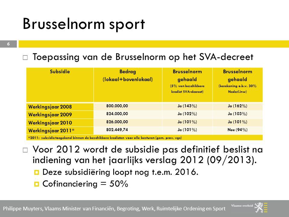 Brusselnorm sport Toepassing van de Brusselnorm op het SVA-decreet