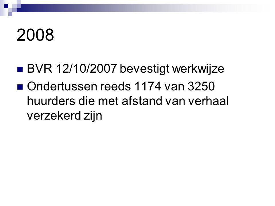 2008 BVR 12/10/2007 bevestigt werkwijze