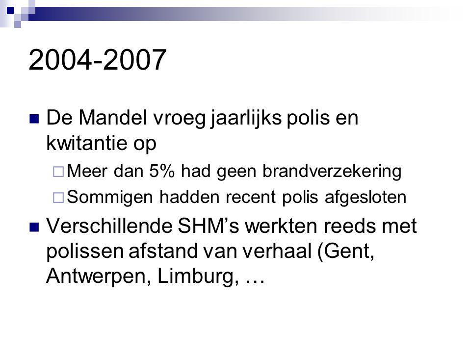 2004-2007 De Mandel vroeg jaarlijks polis en kwitantie op