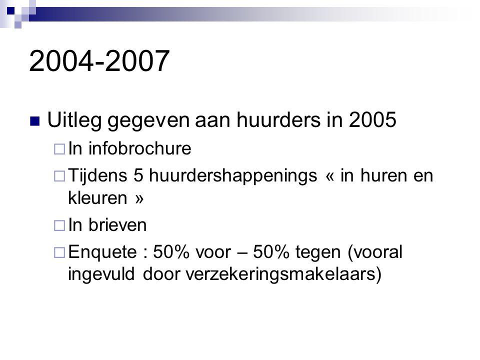 2004-2007 Uitleg gegeven aan huurders in 2005 In infobrochure