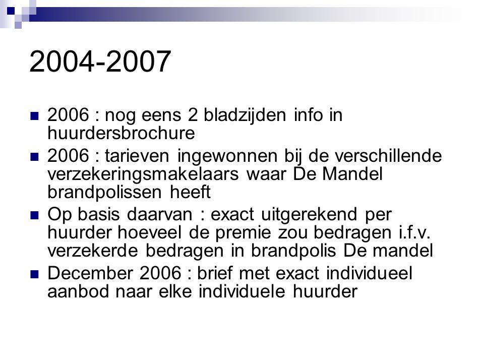 2004-2007 2006 : nog eens 2 bladzijden info in huurdersbrochure