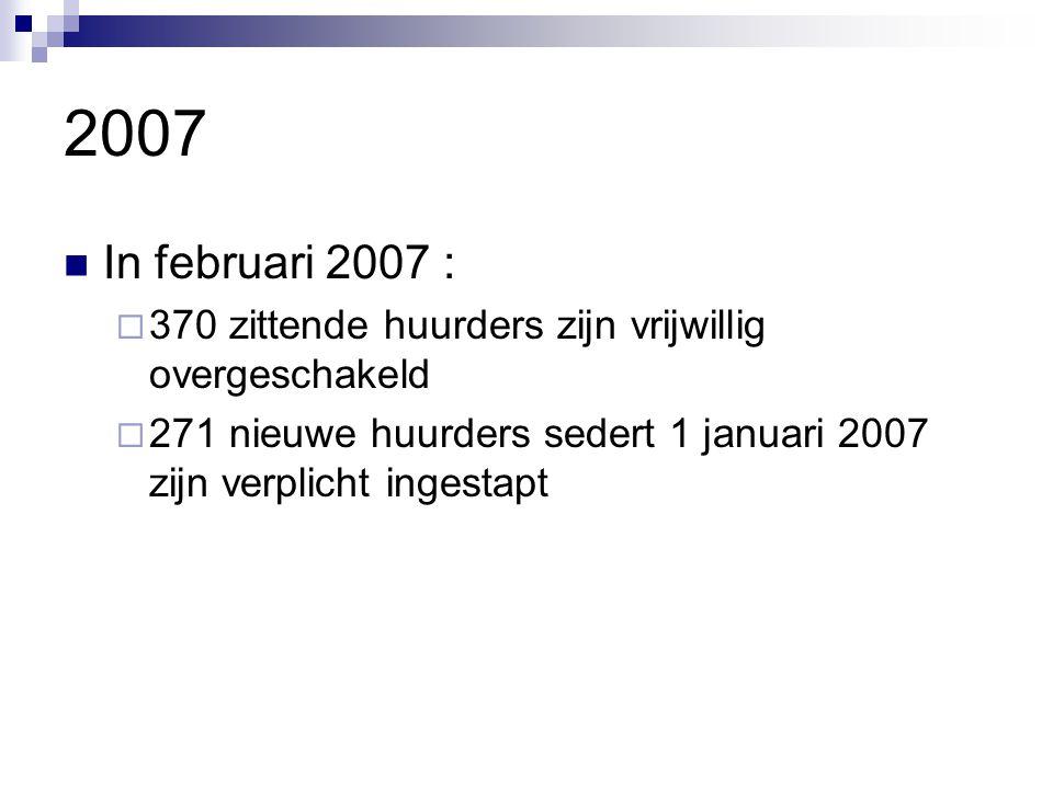 2007 In februari 2007 : 370 zittende huurders zijn vrijwillig overgeschakeld.
