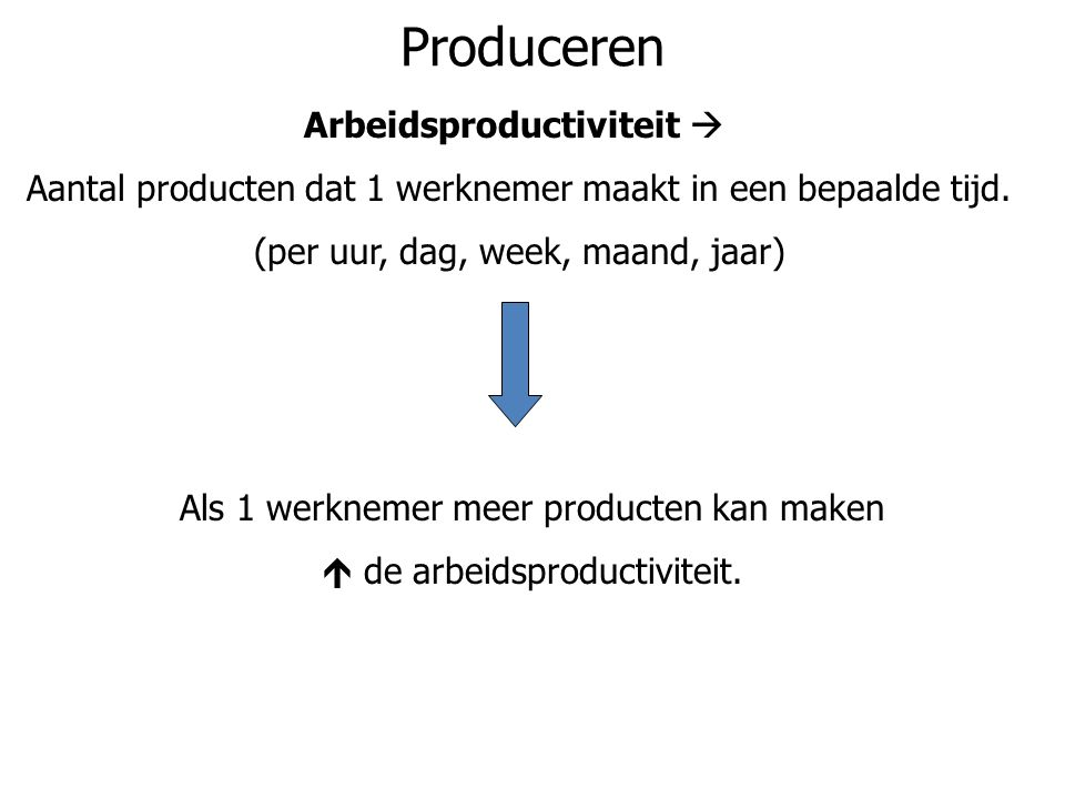 Produceren Arbeidsproductiviteit 
