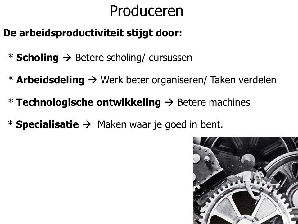 Produceren De arbeidsproductiviteit stijgt door: