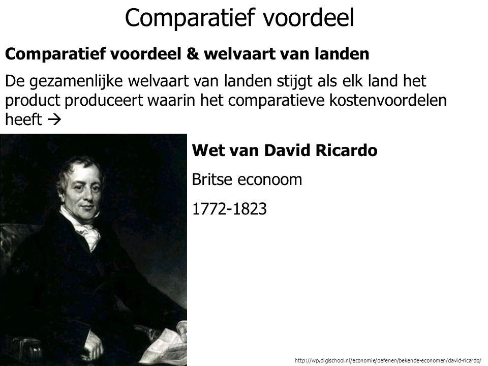 Comparatief voordeel Comparatief voordeel & welvaart van landen