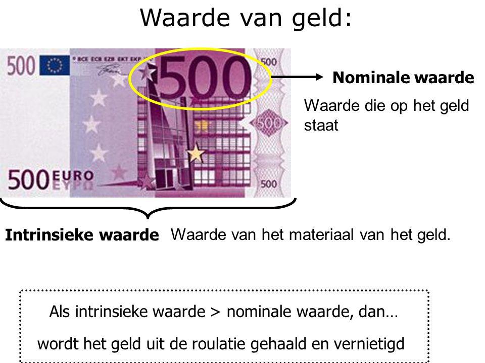 Waarde van geld: Nominale waarde Waarde die op het geld staat