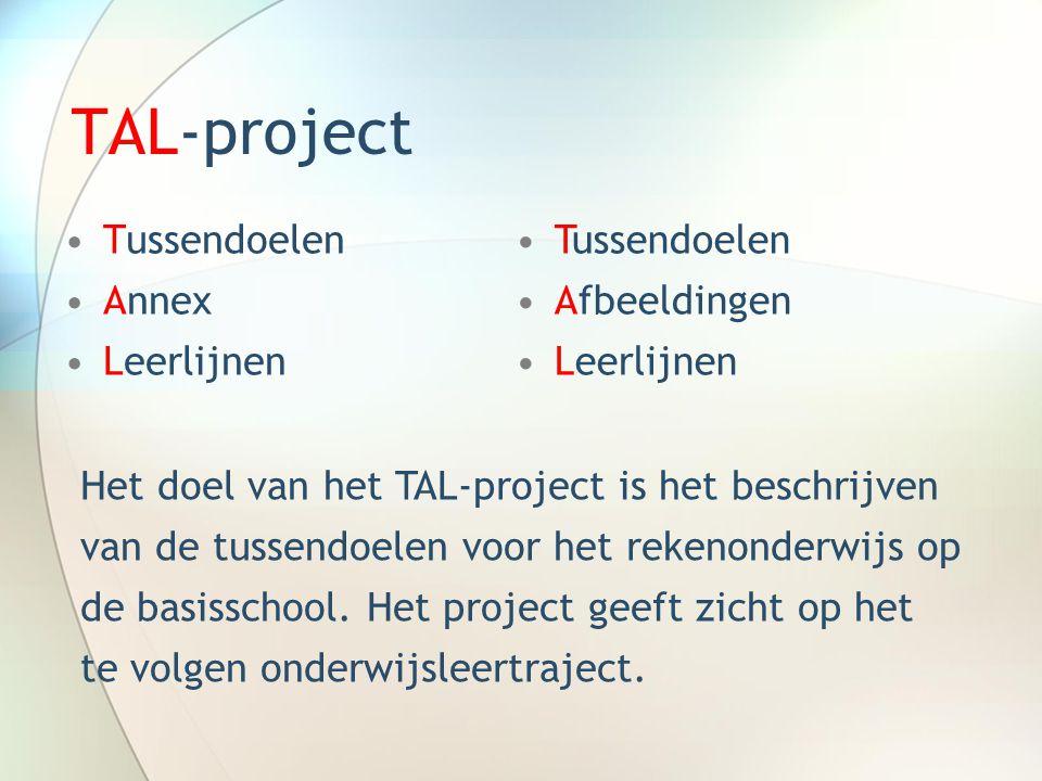 TAL-project Tussendoelen Annex Leerlijnen Tussendoelen Afbeeldingen