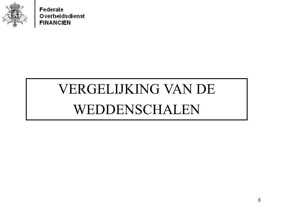 VERGELIJKING VAN DE WEDDENSCHALEN