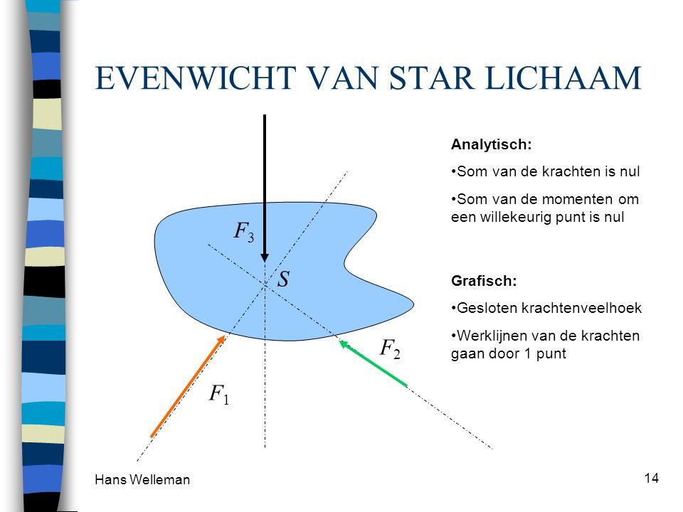 EVENWICHT VAN STAR LICHAAM