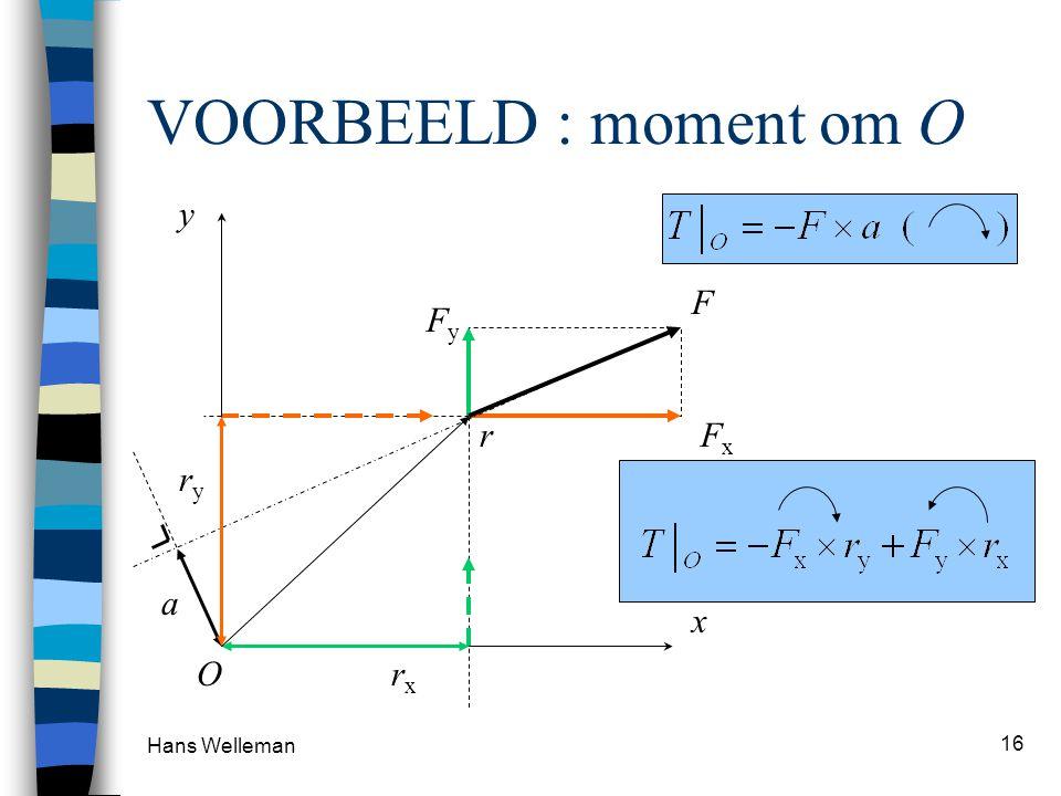 VOORBEELD : moment om O F x y O r Fx Fy ry a rx Hans Welleman