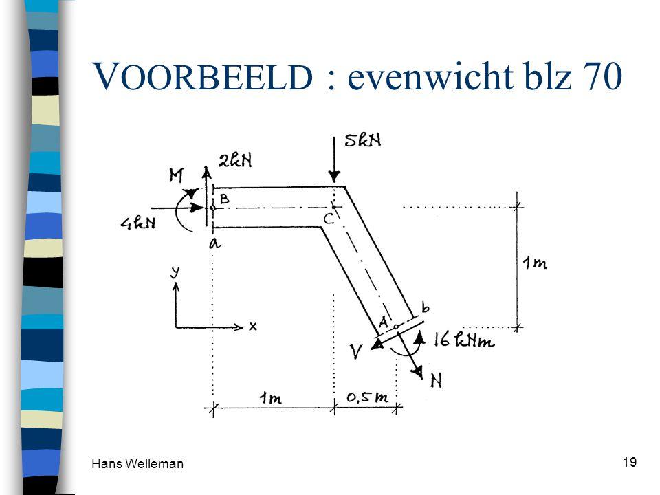 VOORBEELD : evenwicht blz 70