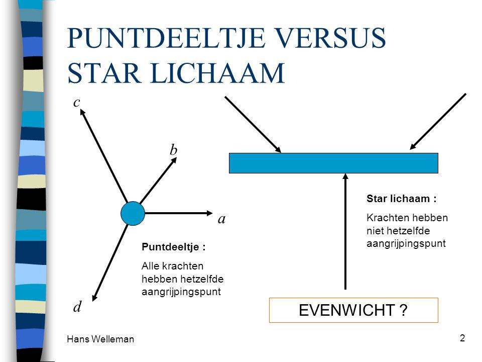 PUNTDEELTJE VERSUS STAR LICHAAM