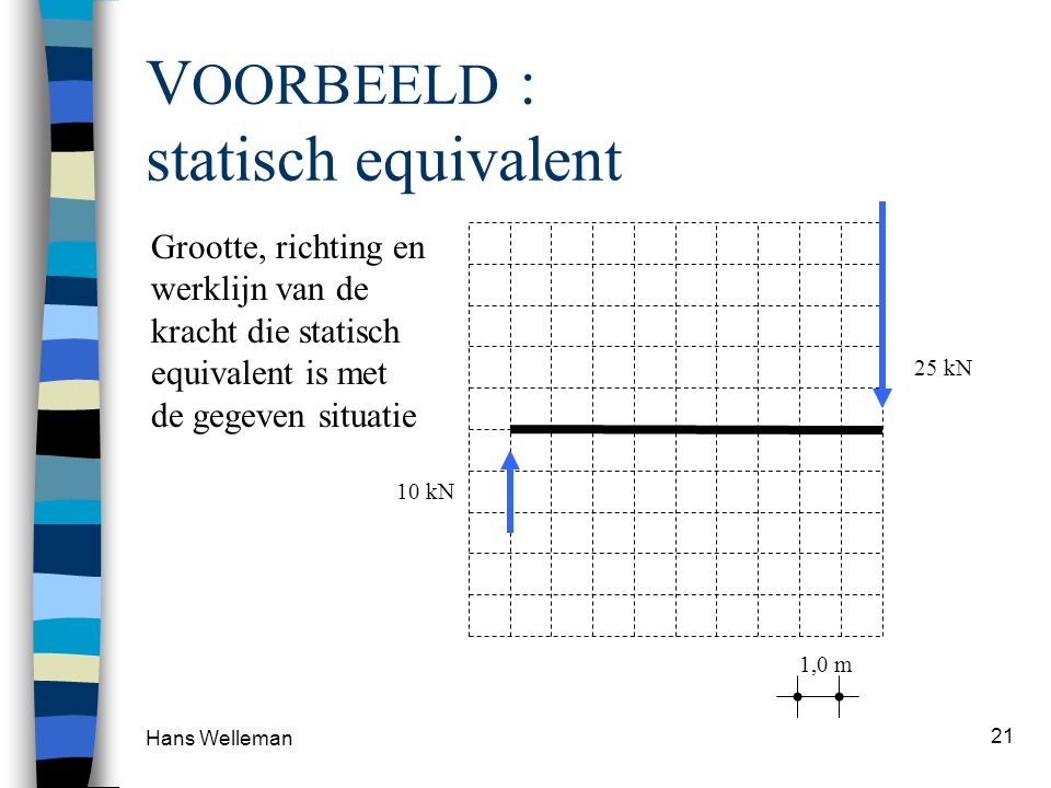 VOORBEELD : statisch equivalent