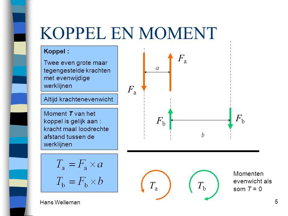 KOPPEL EN MOMENT Fa a Fa Fb Fb b Ta Tb Koppel :