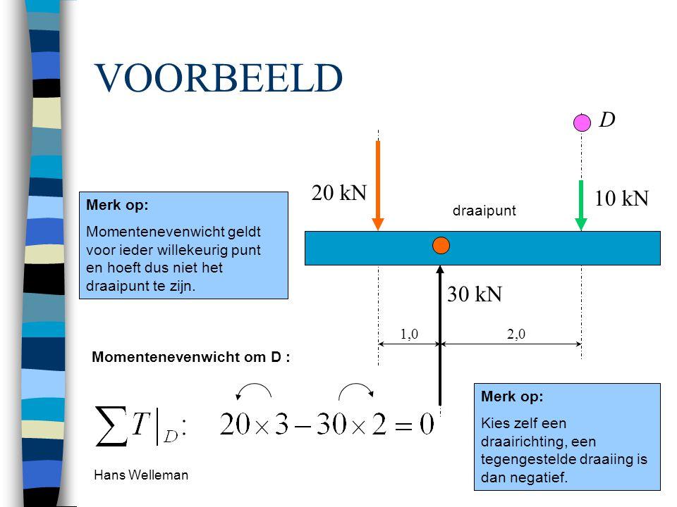 VOORBEELD D 20 kN 10 kN 30 kN 1,0 2,0 Merk op: draaipunt
