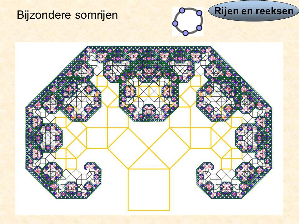is terug te vinden in de Boom van Pythagoras