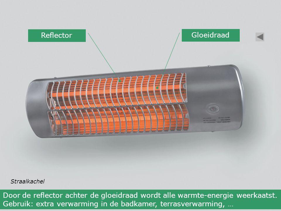 Gebruik: extra verwarming in de badkamer, terrasverwarming, …