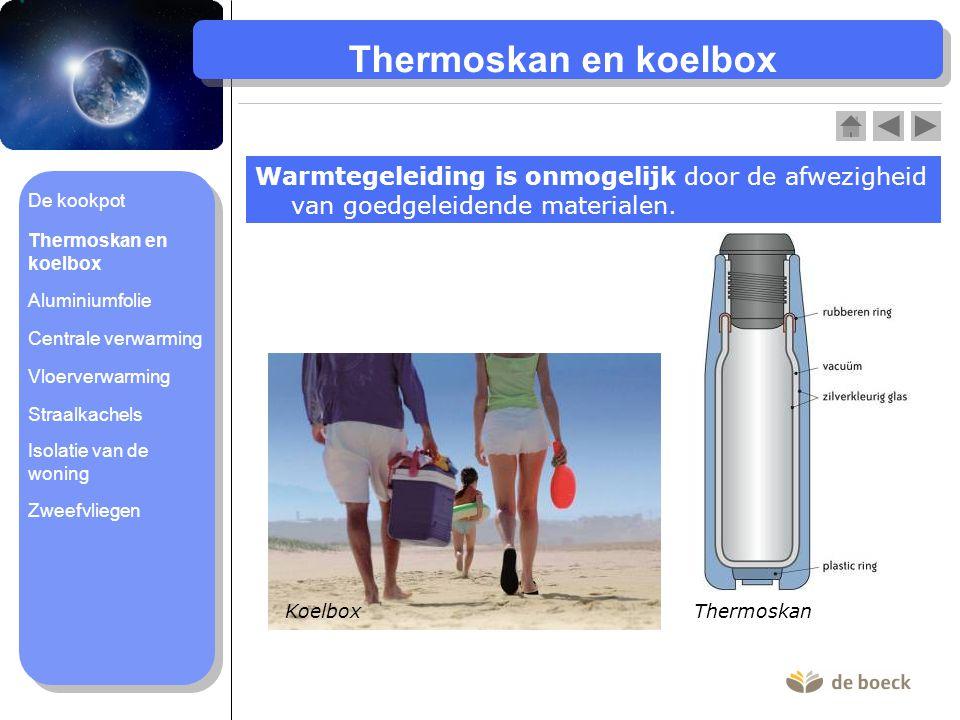 Thermoskan en koelbox Warmtegeleiding is onmogelijk door de afwezigheid van goedgeleidende materialen.