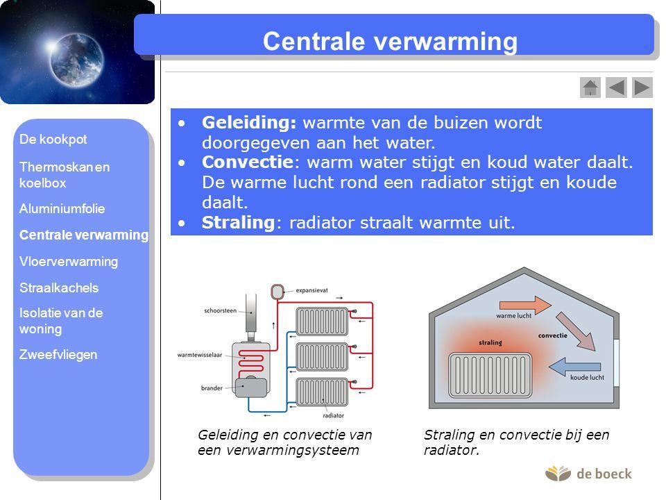 Centrale verwarming Geleiding: warmte van de buizen wordt doorgegeven aan het water.