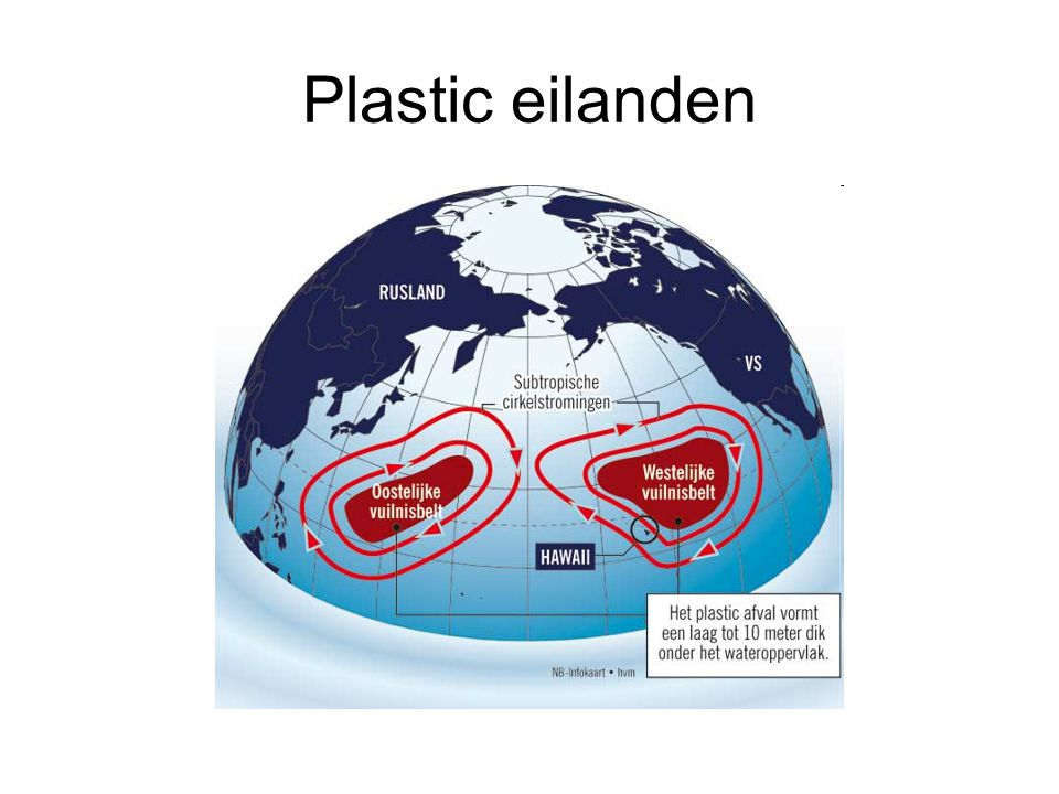 Plastic eilanden