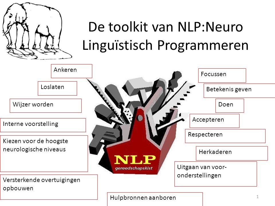 De toolkit van NLP:Neuro Linguïstisch Programmeren